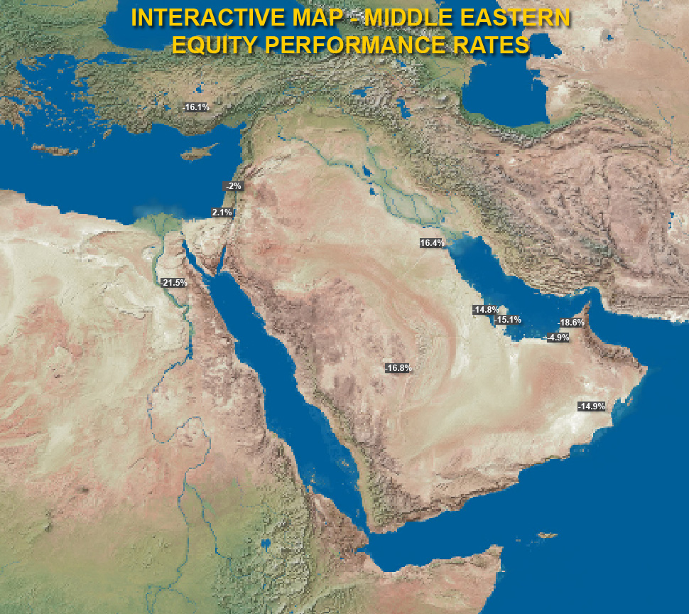 deposit-rate-map-middle-east