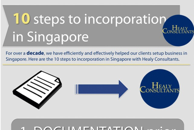 10 Steps to Incorporation in Singapore