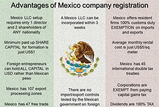 Advantages Of Mexico Company Registration
