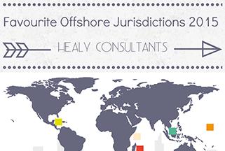 Favourite Offshore Jurisdictions 2015