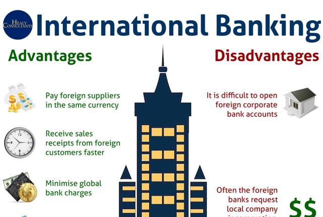 International Banking Advantages And Disadvantages