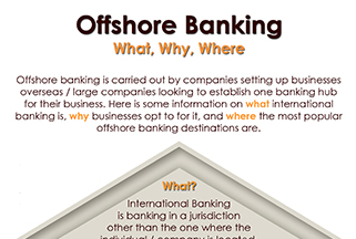 Offshore Banking - What Why Where