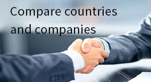 Compare countries and companies