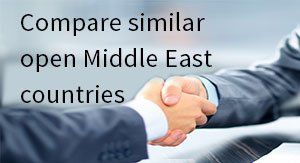 Compare similar open Middle East countries