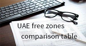 UAE industrial free trade zones